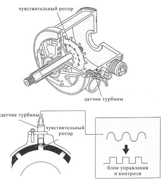 Импульсный генератор.