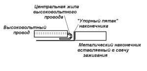 металлический наконечник свечи зажигания