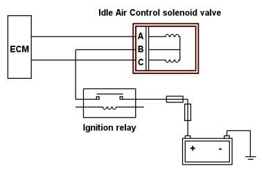 Idle Air Control solenoid valve