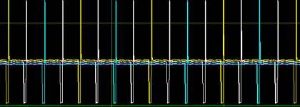 осцилограмма работы двигателя