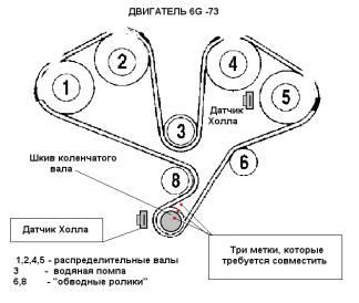 двигатель 6G-73