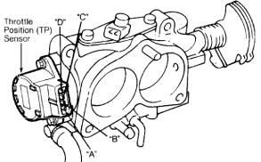 «распиновка» выводов TPS на Mazda