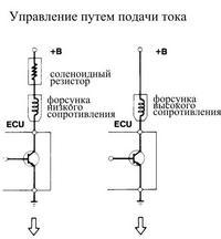 управление путем подачи тока